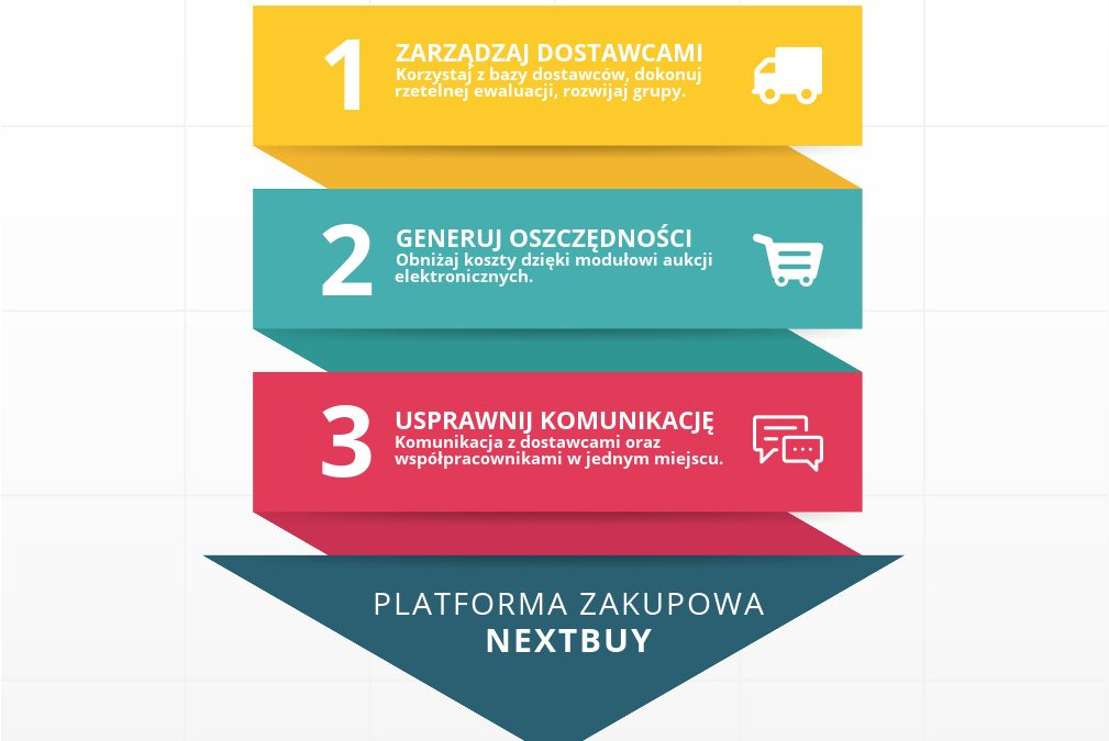 Firmy, ogłoszenia firm, usługi - OLX.pl - transport platforma